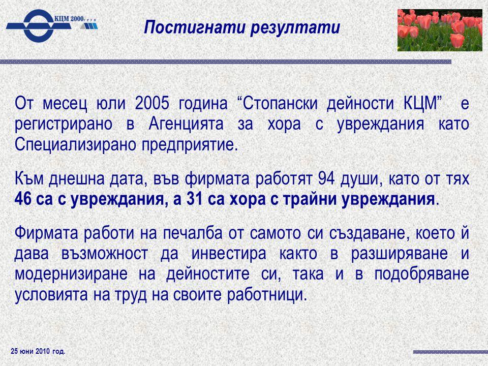Постигнати резултати От месец юли 2005 година Стопански дейности КЦМ е регистрирано в Агенцията за хора с увреждания като Специализирано предприятие.