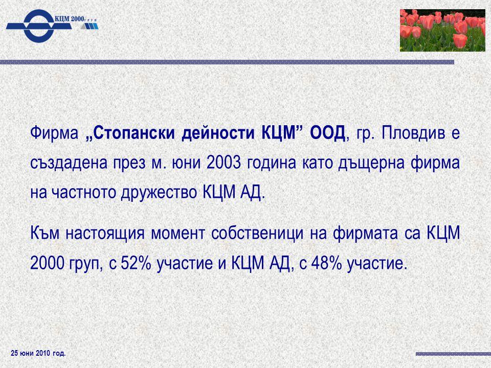 "Фирма ""Стопански дейности КЦМ ООД, гр. Пловдив е създадена през м."