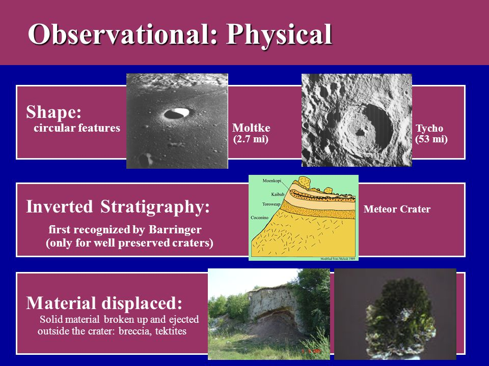Observational: Physical Observational: Physical Shape: circular features Moltke Tycho (2.7 mi) (53 mi) Inverted Stratigraphy: Meteor Crater first reco