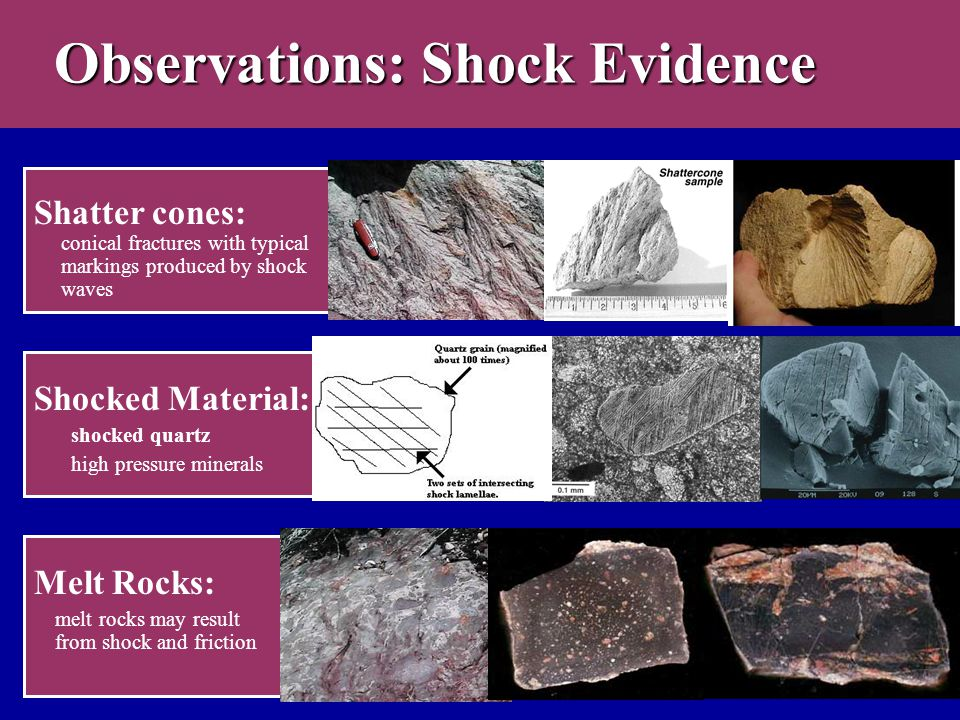 Observations: Shock Evidence Observations: Shock Evidence Shatter cones: conical fractures with typical markings produced by shock waves Shocked Mater