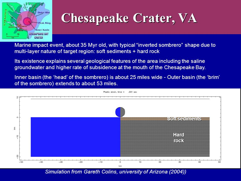 "Chesapeake Crater, VA Chesapeake Crater, VA Marine impact event, about 35 Myr old, with typical ""inverted sombrero"" shape due to multi-layer nature of"