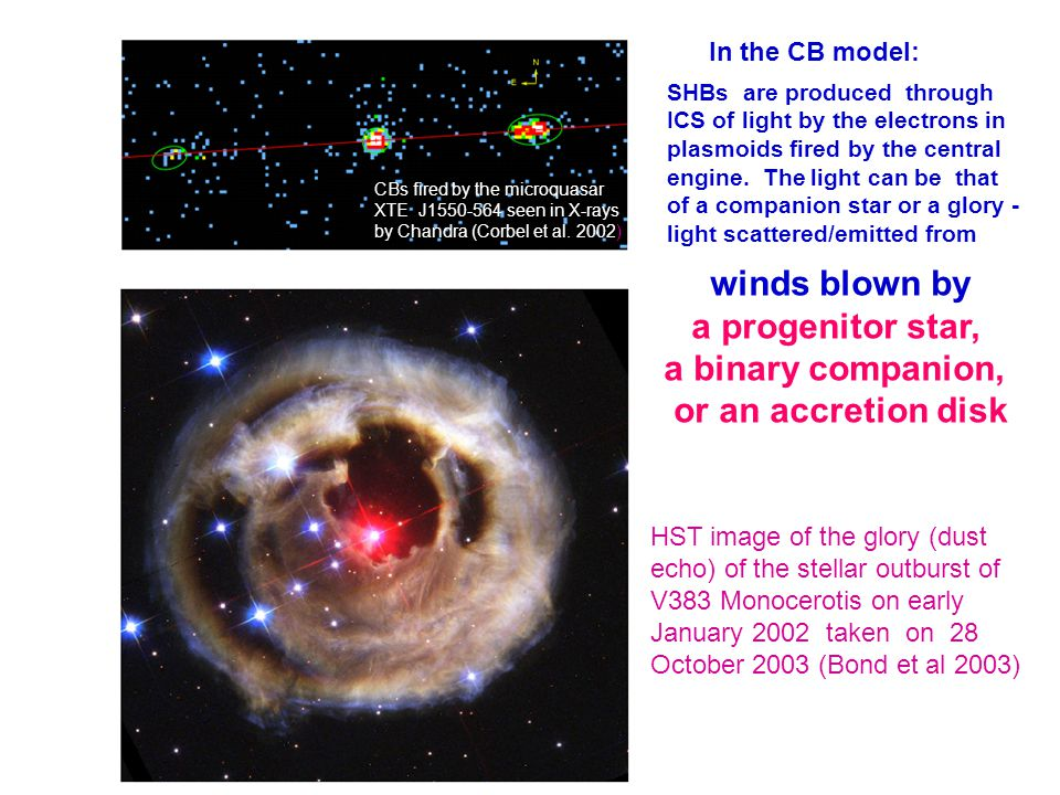 CBs fired by the microquasar XTE J1550-564 seen in X-rays by Chandra (Corbel et al.