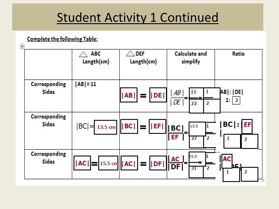 Student Activity 1 Continued |AB| |DE| |BC| |EF| |AC| |DF| |AC| 15.5 cm |BC|= 13.5 cm 11 22 |BC| | | | | |DF| 1 2 13.5 27 1 2 EF 15.5 31 1 2 AC 2 |BC|