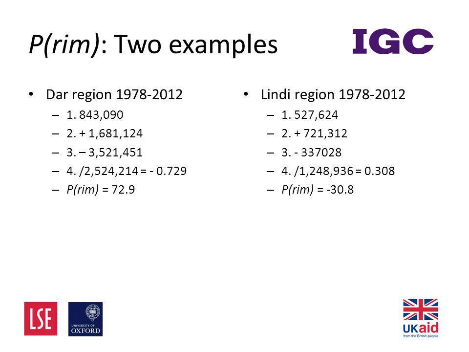 • Dar region 1978-2012 – 1. 843,090 – 2. + 1,681,124 – 3. – 3,521,451 – 4. /2,524,214 = - 0.729 – P(rim) = 72.9 • Lindi region 1978-2012 – 1. 527,624
