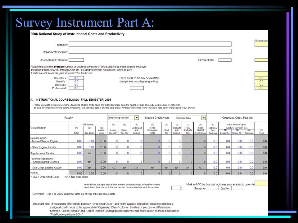 Survey Instrument Part A: