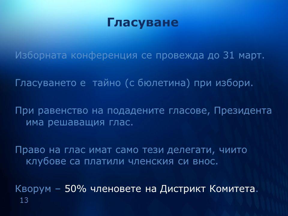 13 Гласуване Изборната конференция се провежда до 31 март. Гласуването е тайно (с бюлетина) при избори. При равенство на подадените гласове, Президент