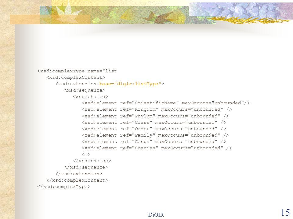 DiGIR 15 <xsd:complexType name= list