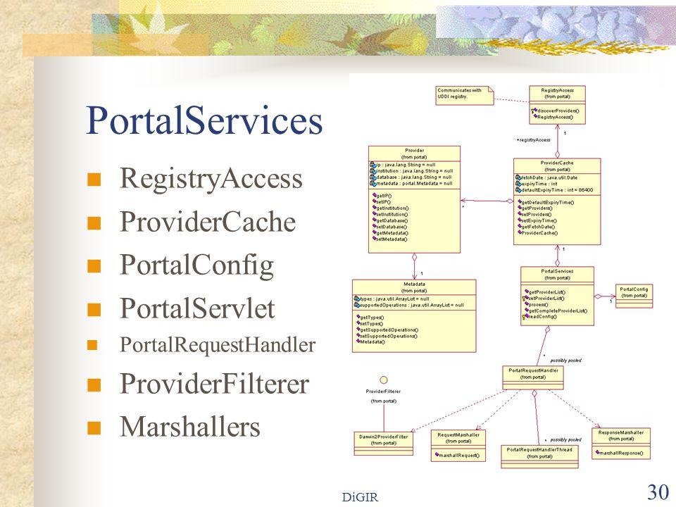 DiGIR 30 PortalServices  RegistryAccess  ProviderCache  PortalConfig  PortalServlet  PortalRequestHandler  ProviderFilterer  Marshallers