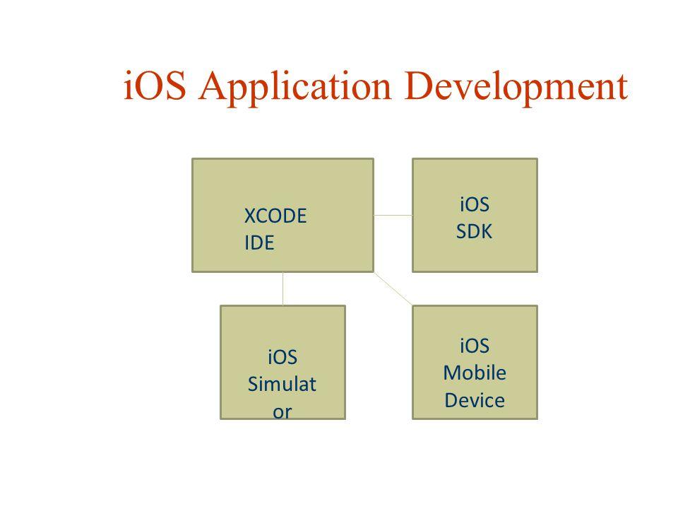 iOS Application Development XCODE IDE iOS SDK iOS Simulat or iOS Mobile Device