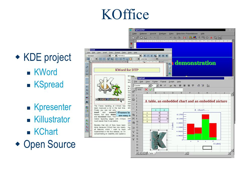 KOffice  KDE project  KWord  KSpread  Kpresenter  Killustrator  KChart  Open Source