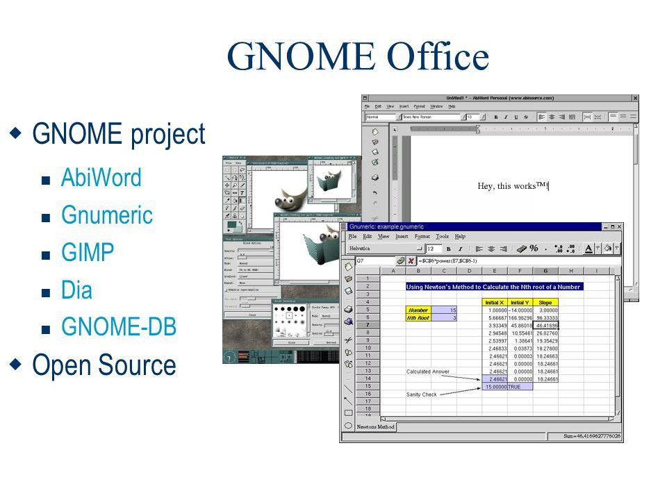 GNOME Office  GNOME project  AbiWord  Gnumeric  GIMP  Dia  GNOME-DB  Open Source