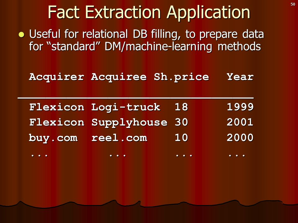 50  Useful for relational DB filling, to prepare data for standard DM/machine-learning methods Acquirer Acquiree Sh.price Year __________________________________ Flexicon Logi-truck 18 1999 Flexicon Supplyhouse 30 2001 buy.com reel.com 10 2000............