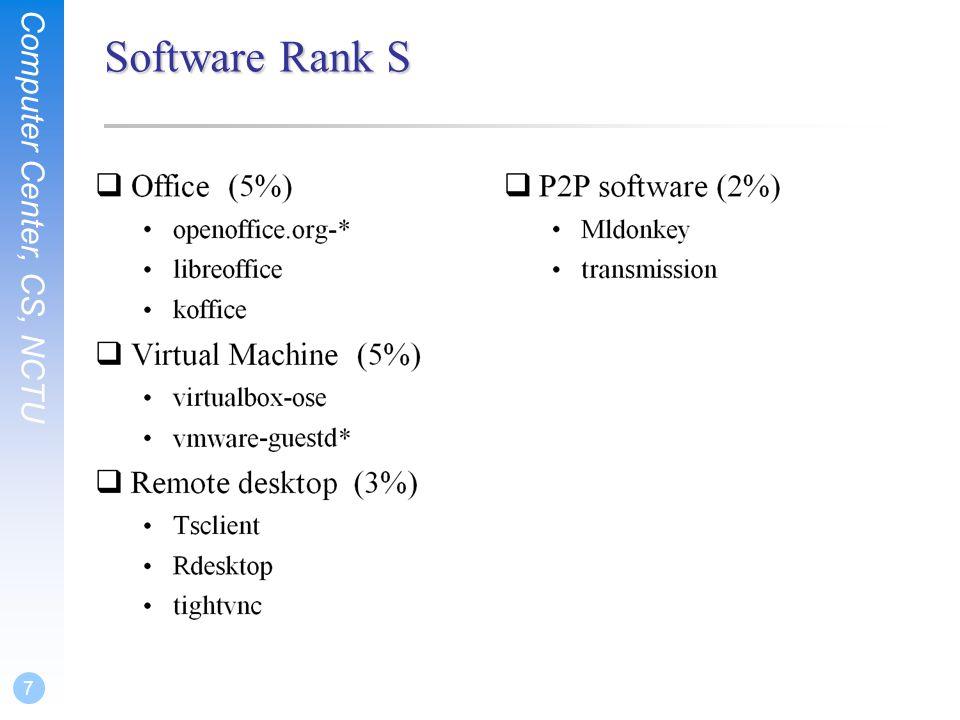 Computer Center, CS, NCTU 7 Software Rank S