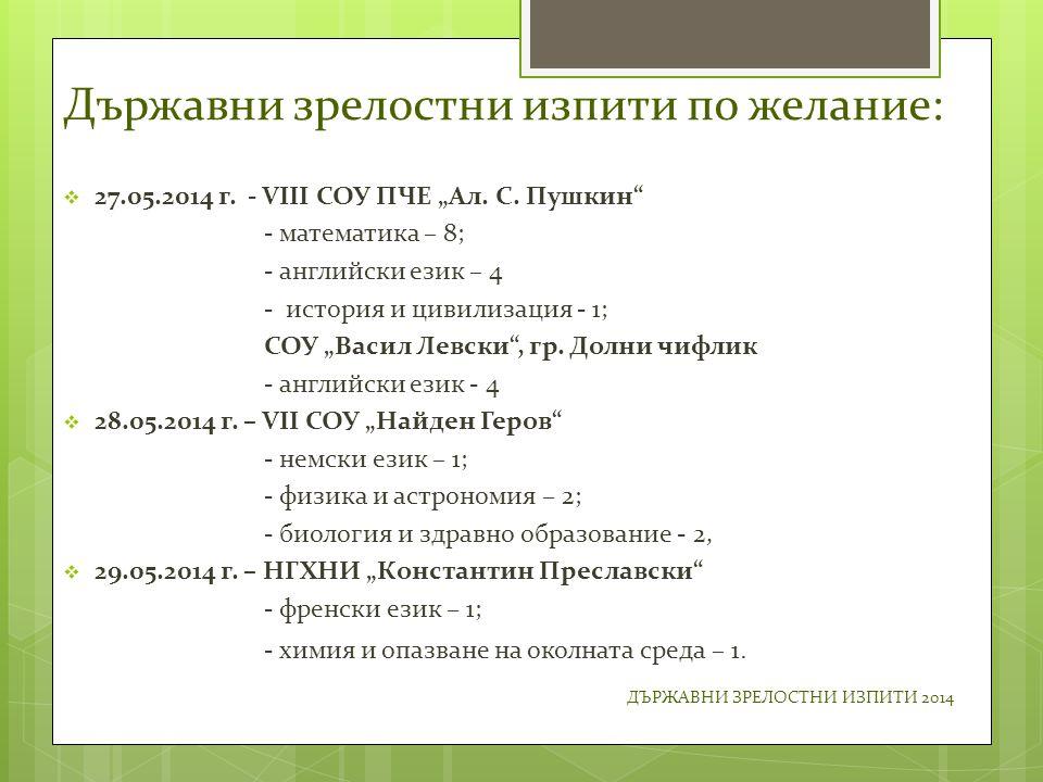 Държавни зрелостни изпити по желание:  27.05.2014 г.