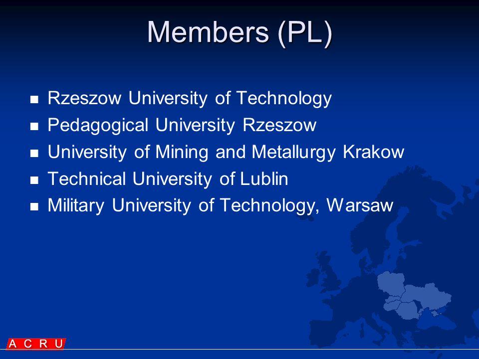 Members (PL)   Rzeszow University of Technology   Pedagogical University Rzeszow   University of Mining and Metallurgy Krakow   Technical University of Lublin   Military University of Technology, Warsaw