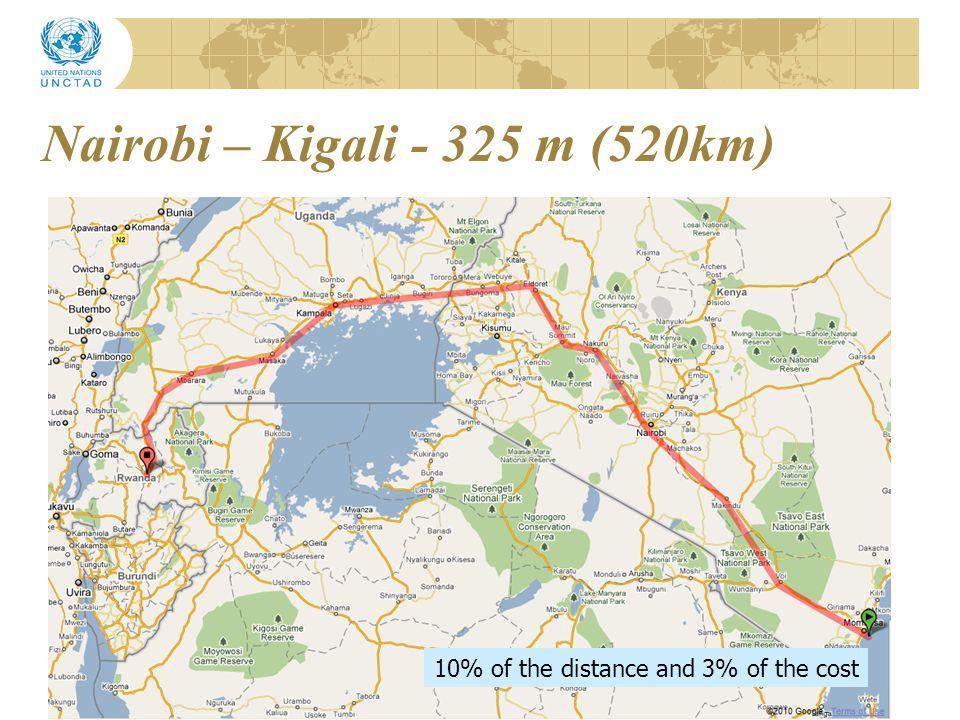 Tanzanian Railway network Kigoma (and on to Brundi and Rwanda) Mwanza port (and on to Uganda) Tabora Tanga Port Moshi (and on to Kenya) 1.067 metre gauge leading to Lusaka (Zambia) Dar es Salaam