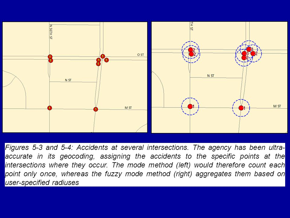 Figures 5-3 and 5-4: Accidents at several intersections. The agency has been ultra- accurate in its geocoding, assigning the accidents to the specific