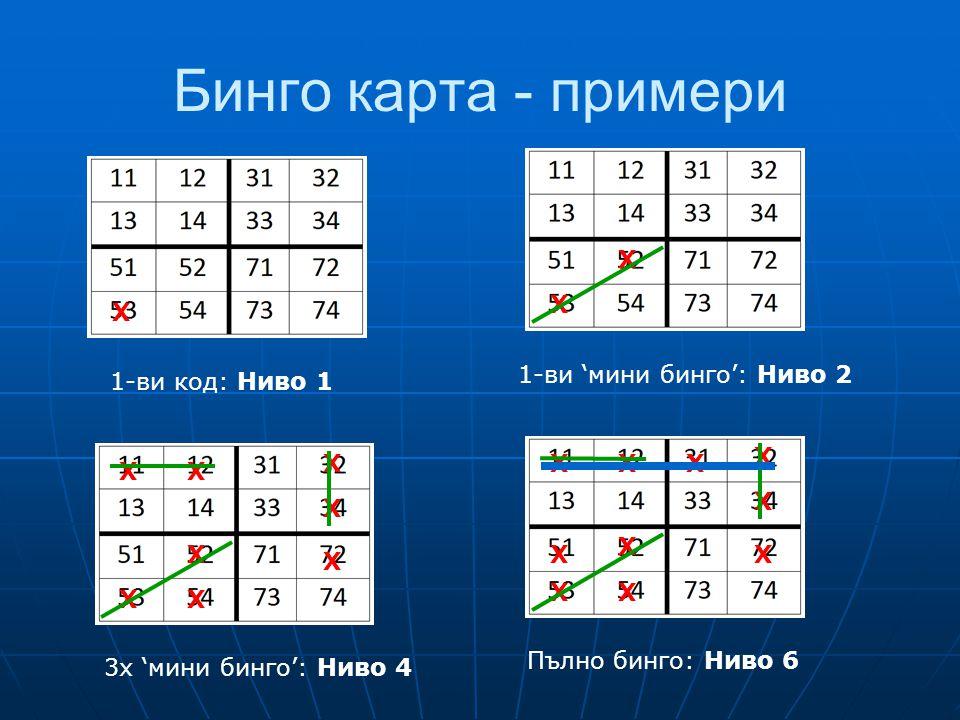 Бинго карта - примери XX X 1-ви код: Ниво 1 1-ви 'мини бинго': Ниво 2 X X X X X X X X 3x 'мини бинго': Ниво 4 X X X X X X X X X X Пълно бинго: Ниво 6
