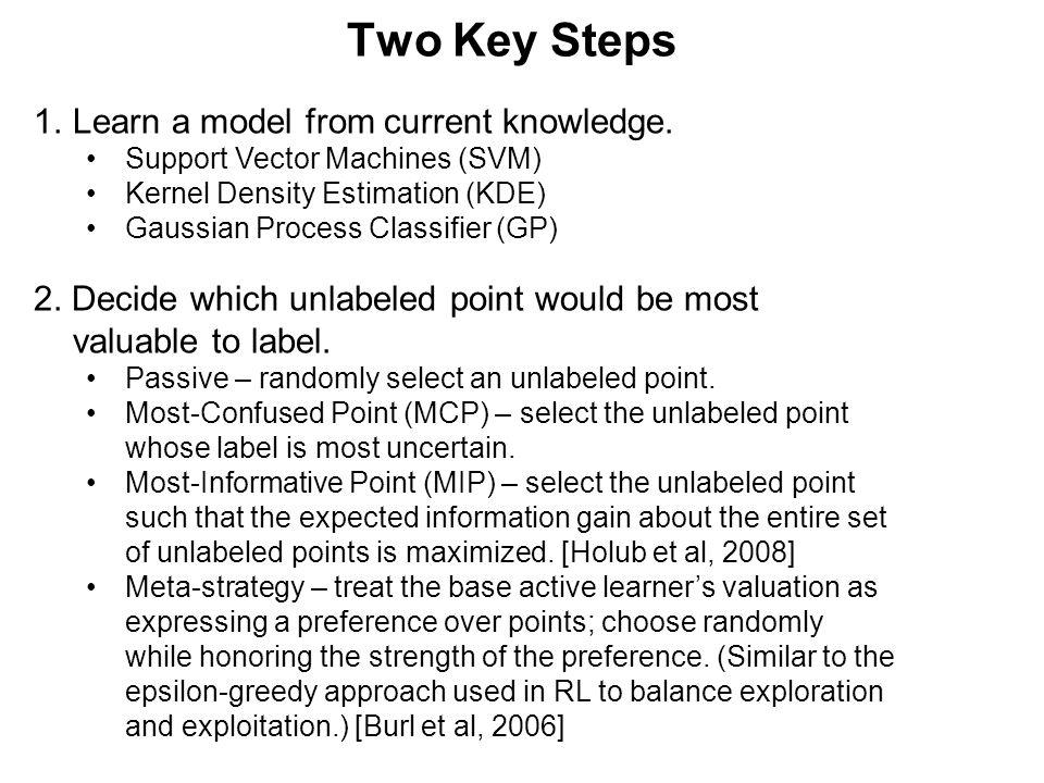 Head-to-Head GP-MCP vs SVM-META @ Round 50 •GP-MCP and SVM-META perform similarly.