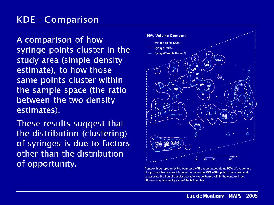 KDE – Comparison A comparison of how syringe points cluster in the study area (simple density estimate), to how those same points cluster within the s