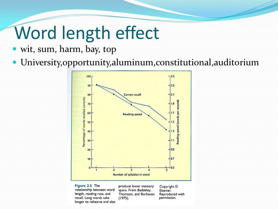 Word length effect  wit, sum, harm, bay, top  University,opportunity,aluminum,constitutional,auditorium