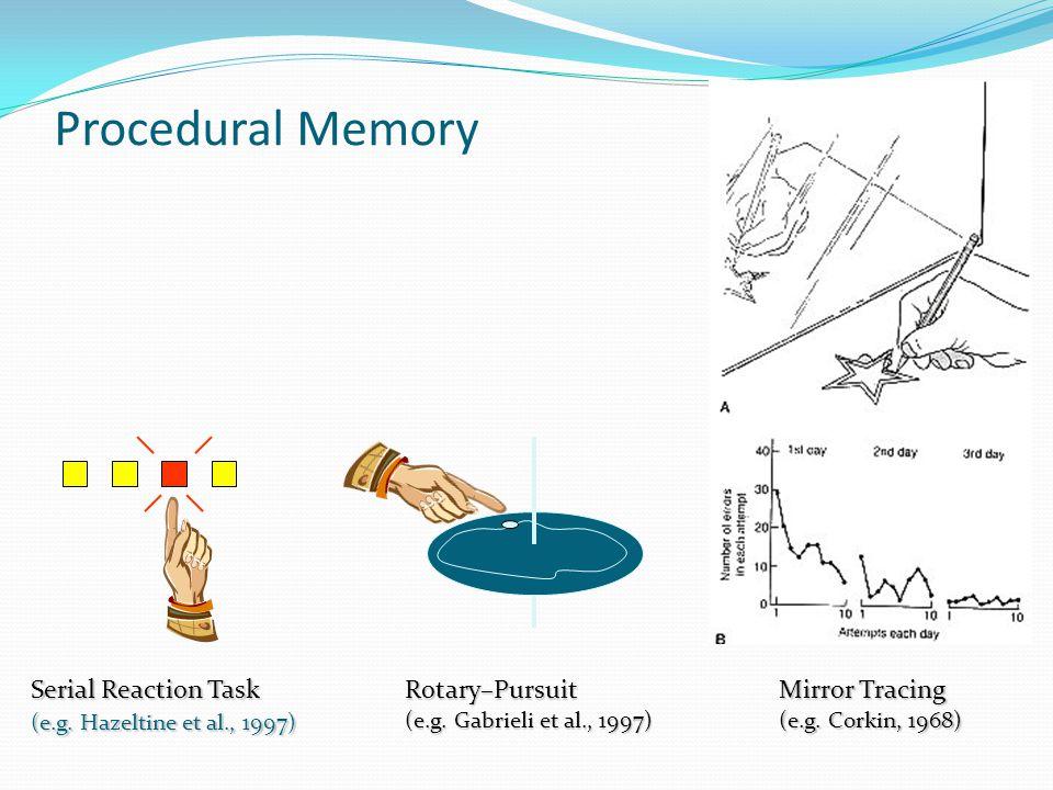 Procedural Memory Mirror Tracing (e.g. Corkin, 1968) Rotary–Pursuit (e.g. Gabrieli et al., 1997) Serial Reaction Task (e.g. Hazeltine et al., 1997)