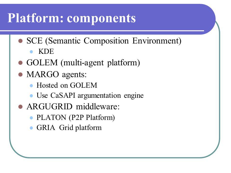 Platform: components  SCE (Semantic Composition Environment)  KDE  GOLEM (multi-agent platform)  MARGO agents:  Hosted on GOLEM  Use CaSAPI argu