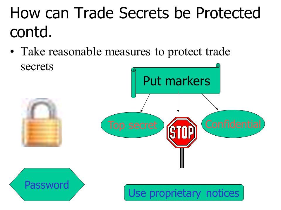 How can Trade Secrets be Protected contd.