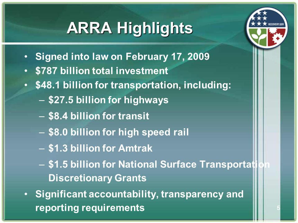 5 ARRA Highlights •Signed into law on February 17, 2009 •$787 billion total investment •$48.1 billion for transportation, including: –$27.5 billion for highways –$8.4 billion for transit –$8.0 billion for high speed rail –$1.3 billion for Amtrak –$1.5 billion for National Surface Transportation Discretionary Grants •Significant accountability, transparency and reporting requirements