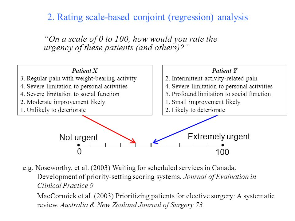 """2. Rating scale-based conjoint (regression) analysis """"On a scale of 0 to 100, how would you rate the urgency of these patients (and others)?"""" Extremel"""