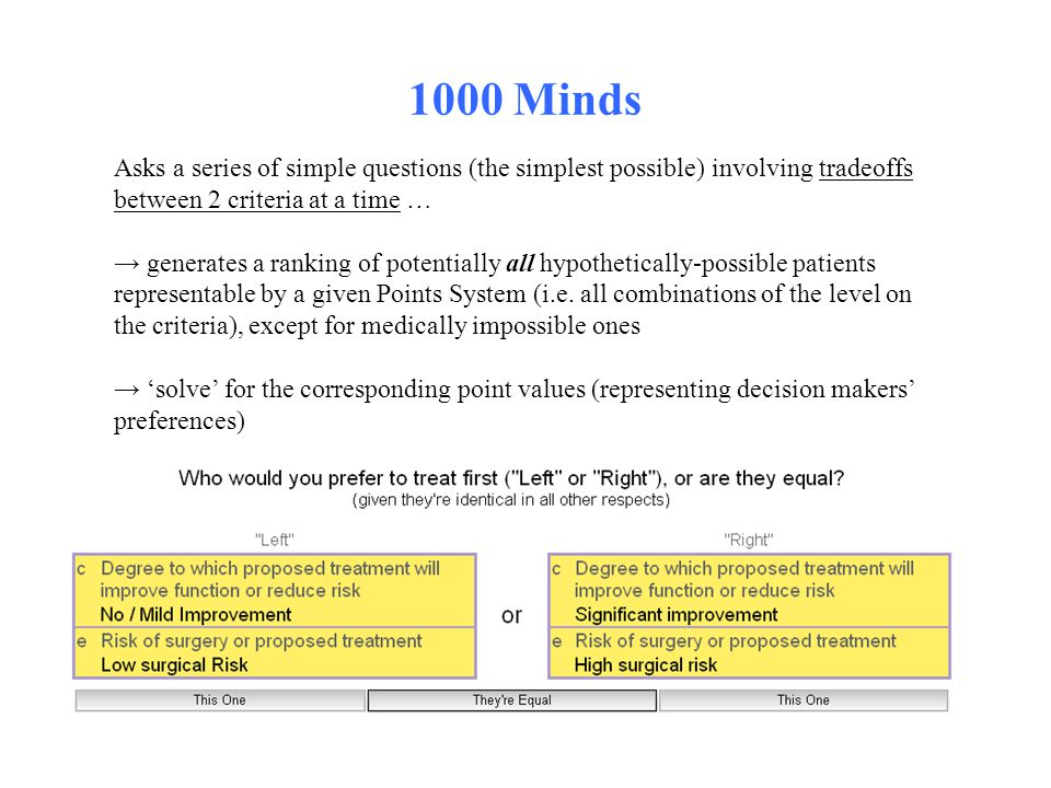 1000 Minds Asks a series of simple questions (the simplest possible) involving tradeoffs between 2 criteria at a time … → generates a ranking of potentially all hypothetically-possible patients representable by a given Points System (i.e.