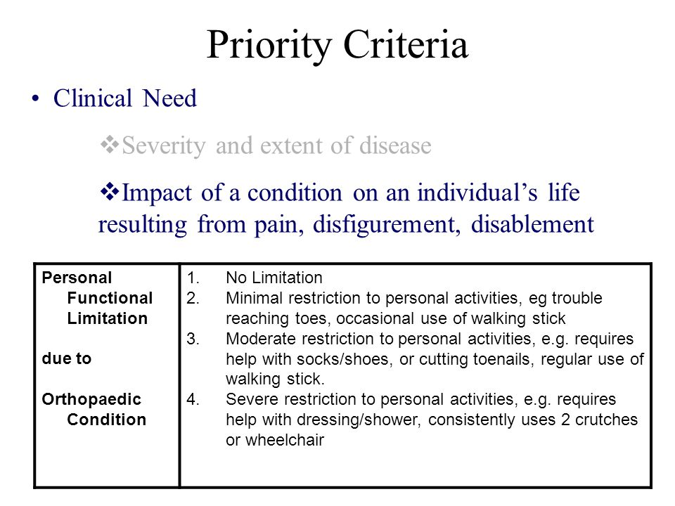 Priority Criteria • Clinical Need  Severity and extent of disease  Impact of a condition on an individual's life resulting from pain, disfigurement, disablement Personal Functional Limitation due to Orthopaedic Condition 1.No Limitation 2.Minimal restriction to personal activities, eg trouble reaching toes, occasional use of walking stick 3.Moderate restriction to personal activities, e.g.