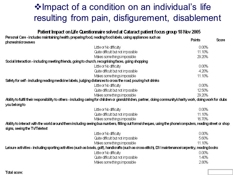  Impact of a condition on an individual's life resulting from pain, disfigurement, disablement