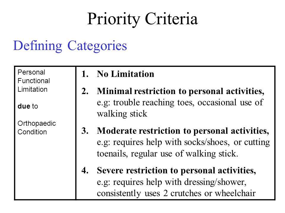 Priority Criteria Defining Categories Personal Functional Limitation due to Orthopaedic Condition 1.No Limitation 2.Minimal restriction to personal activities, e.g: trouble reaching toes, occasional use of walking stick 3.Moderate restriction to personal activities, e.g: requires help with socks/shoes, or cutting toenails, regular use of walking stick.