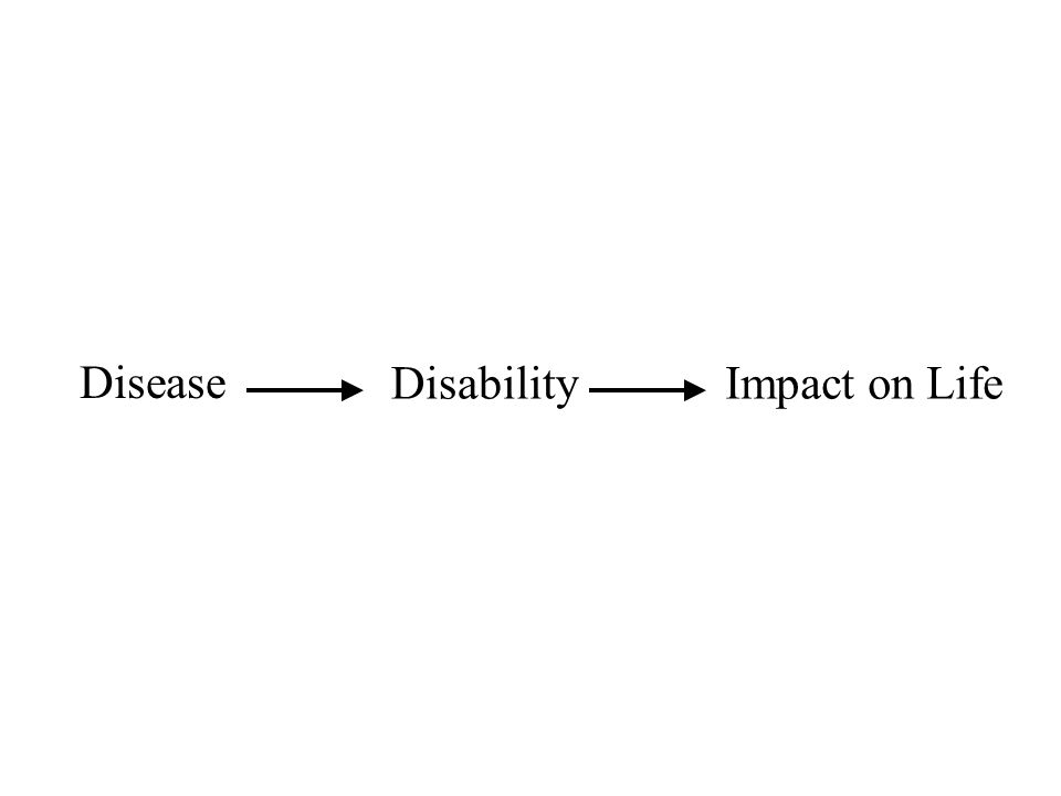 Disease DisabilityImpact on Life