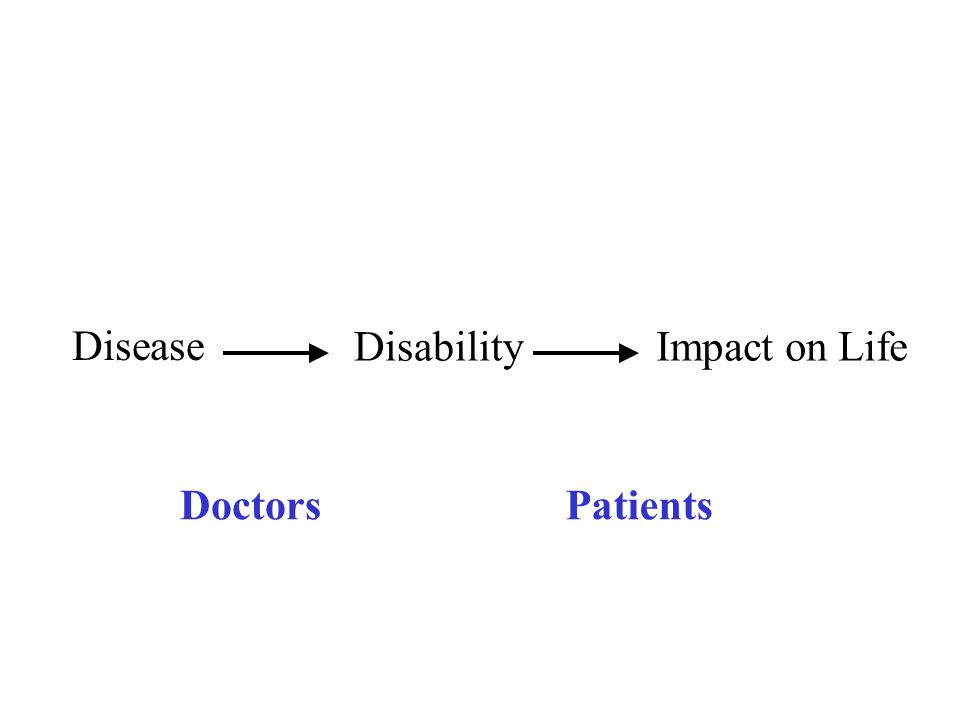 Disease DisabilityImpact on Life DoctorsPatients