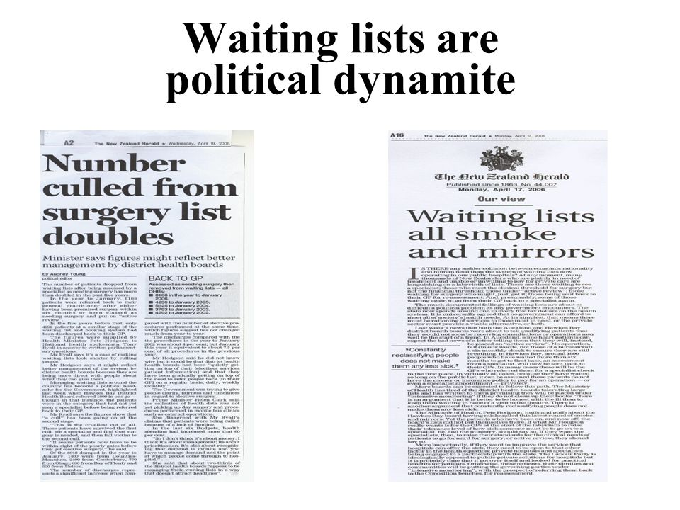 Waiting lists are political dynamite