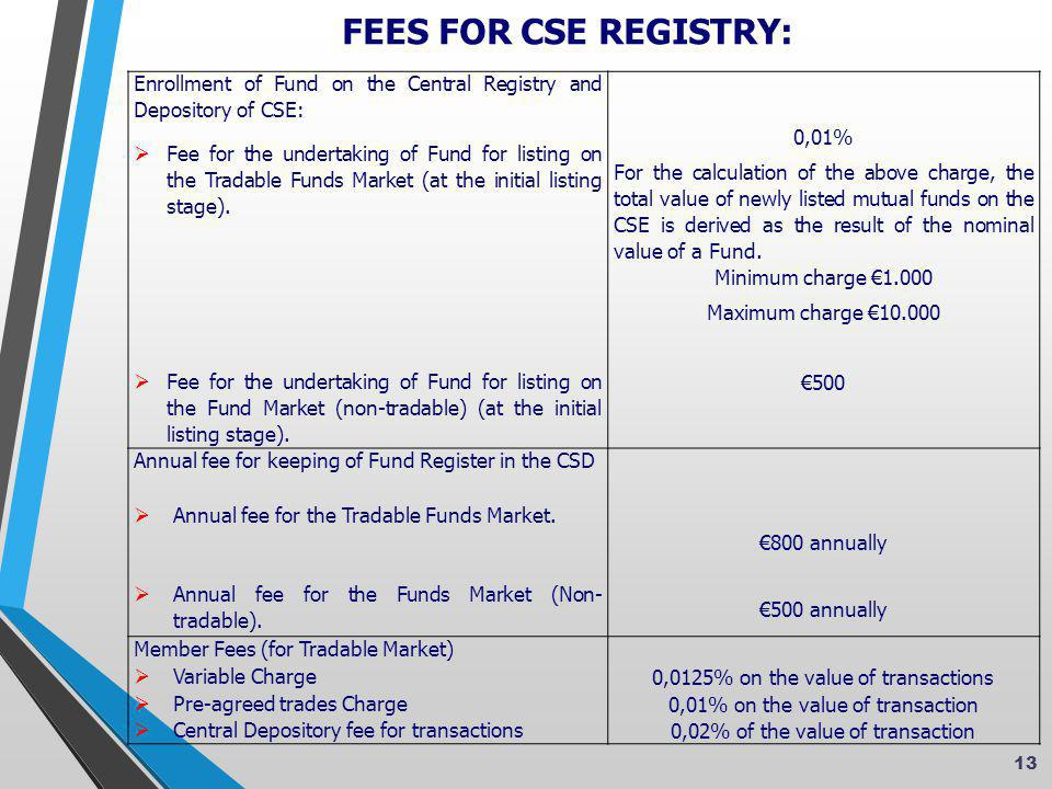 FEES FOR CSE REGISTRY: 13 Enrollment of Fund on the Central Registry and Depository of CSE:  Fee for the undertaking of Fund for listing on the Tradable Funds Market (at the initial listing stage).