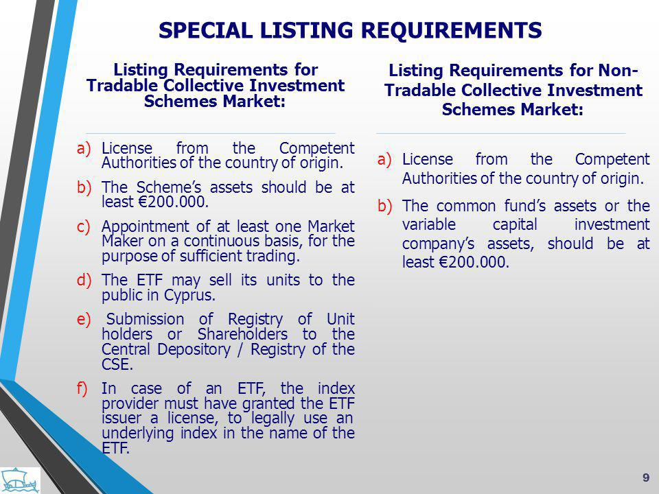 Listing Requirements for Tradable Collective Investment Schemes Market: a)License from the Competent Authorities of the country of origin.