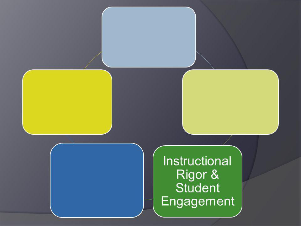 Instructional Rigor & Student Engagement