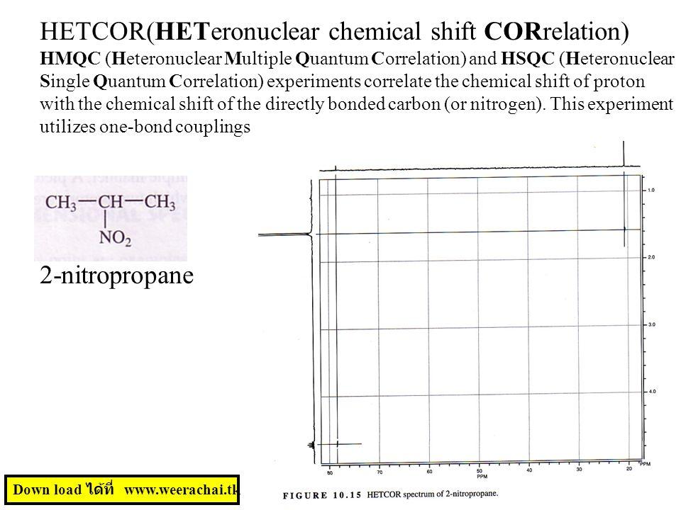 HETCOR(HETeronuclear chemical shift CORrelation) HMQC (Heteronuclear Multiple Quantum Correlation) and HSQC (Heteronuclear Single Quantum Correlation)