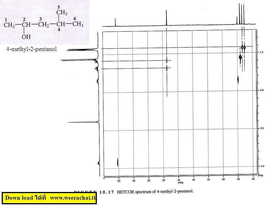 4-methyl-2-pentanol Down load ได้ที่ www.weerachai.tk