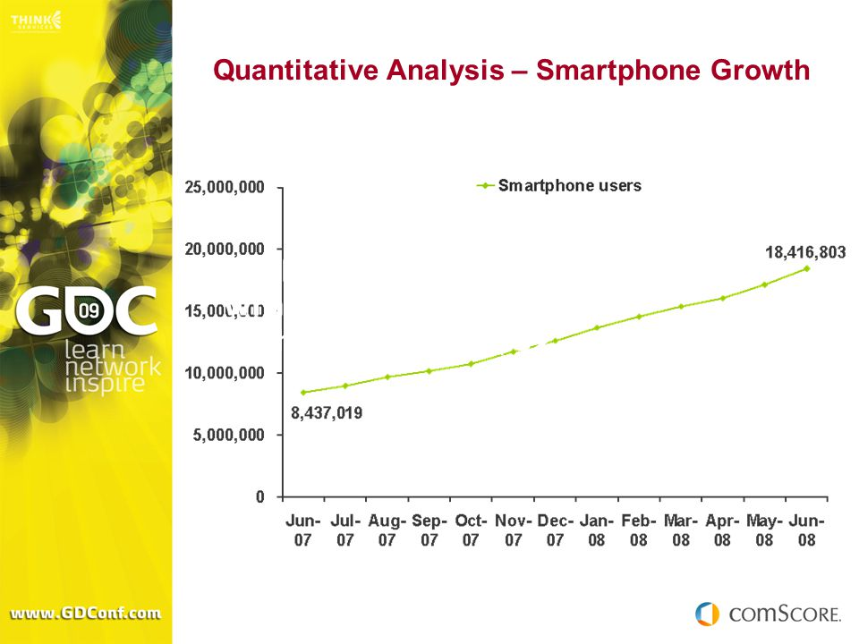 Quantitative Analysis – Smartphone Growth Grilled Whole Orata wrapped in radicchio with olio nuovo $32