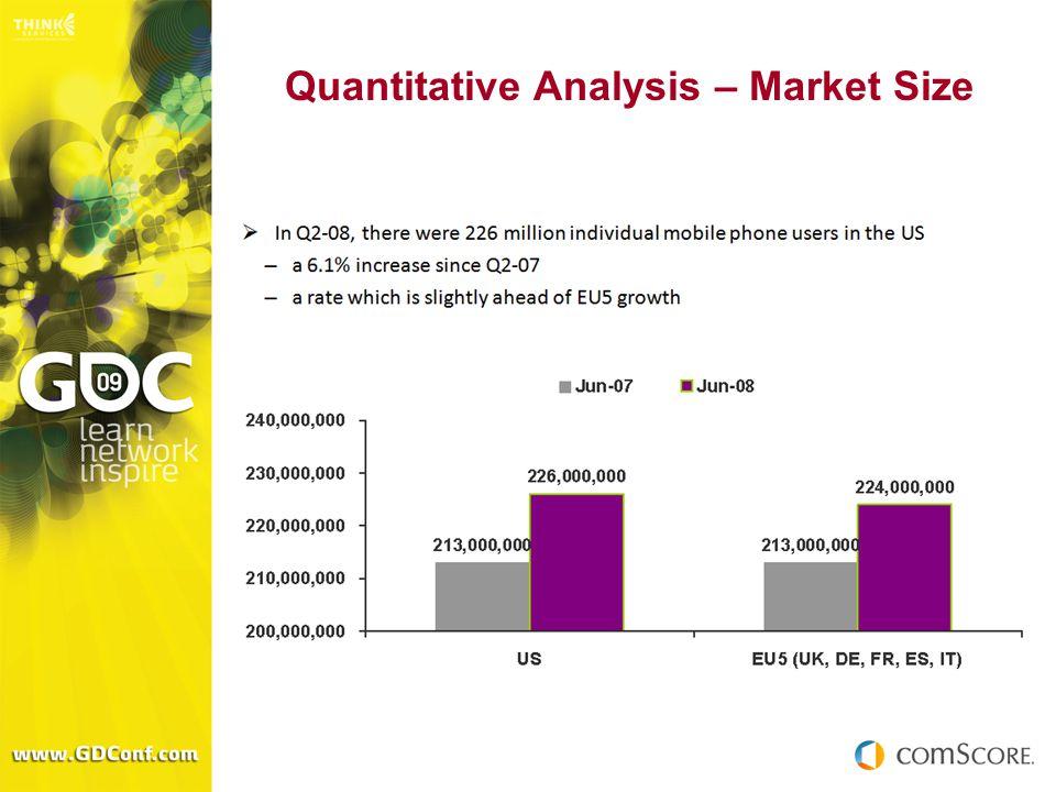 Quantitative Analysis – Market Size