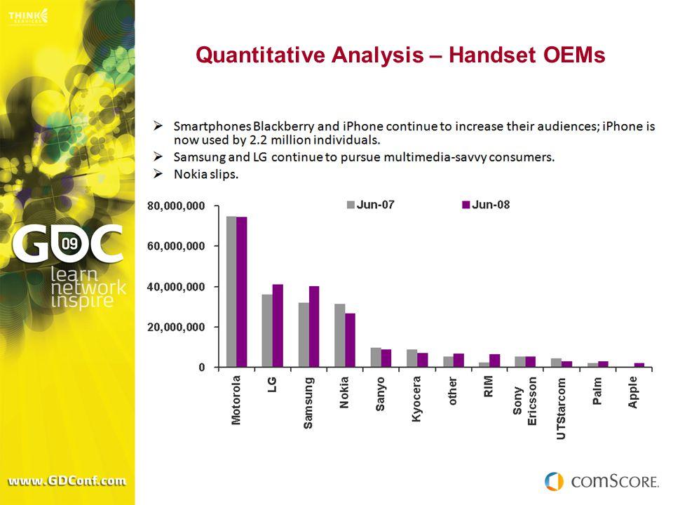 Quantitative Analysis – Handset OEMs