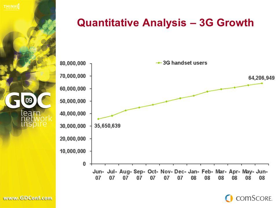 Quantitative Analysis – 3G Growth