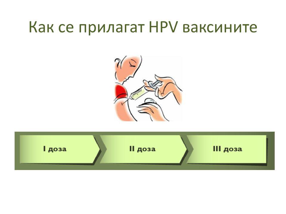 Как се прилагат HPV ваксините