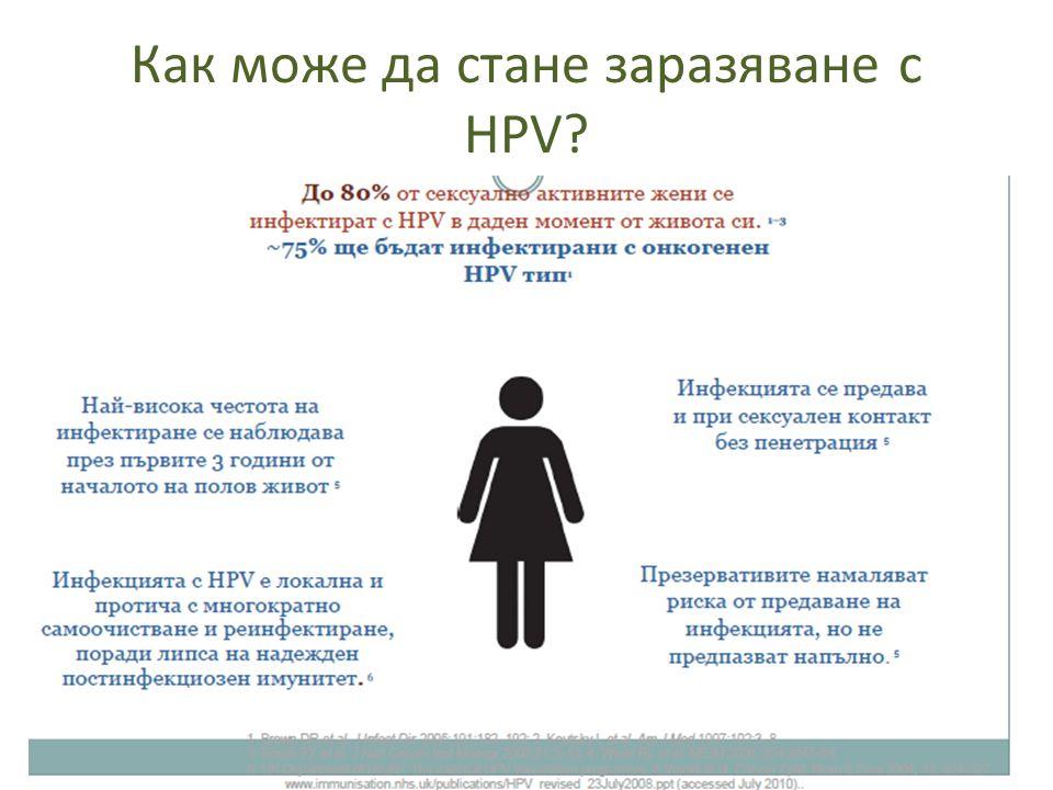 Как може да стане заразяване с HPV