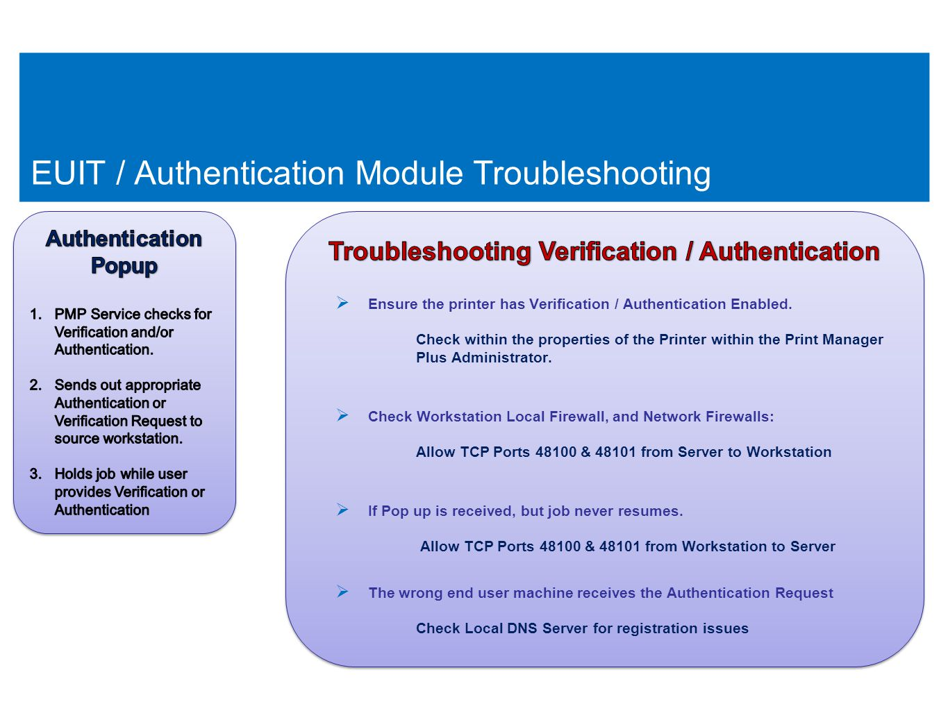 75 EUIT / Authentication Module Troubleshooting 75