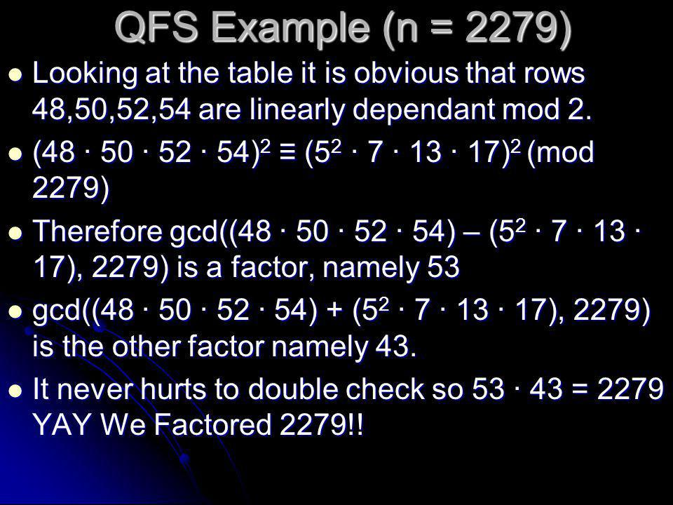 QFS Example (n = 2279)  Looking at the table it is obvious that rows 48,50,52,54 are linearly dependant mod 2.